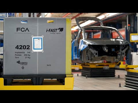 FCA What's Behind: S2E3 - Supply Chain Management (ITA)