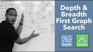 Depth First & Breadth First Graph Search - DFS & BFS Graph Searching Algorithms