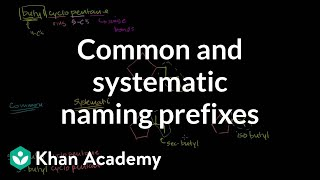 Common and Systematic Naming-Iso, Sec and Tert Prefixes