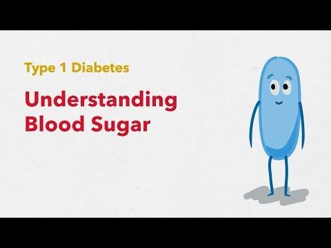 Kuchen für Diabetes