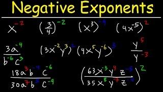 Negative Exponents Explained!