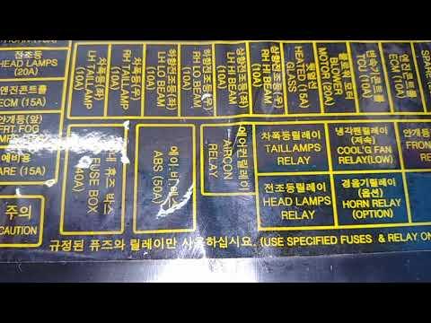 Nombres de los fusibles en Inglés de tu auto