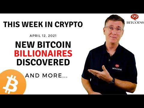 Prekybos bitcoin nepastovumas