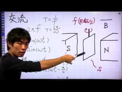 マギーのわくわく物理ランド part19(電磁気⑦)