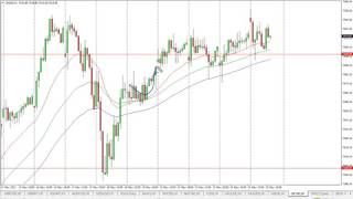 FTSE 100 FTSE 100 Technical Analysis for May 26 2017 by FXEmpire.com