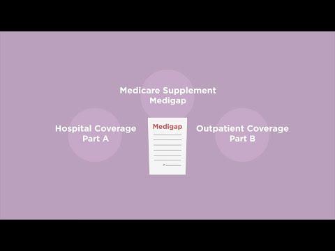 mp4 Insurance Plans, download Insurance Plans video klip Insurance Plans