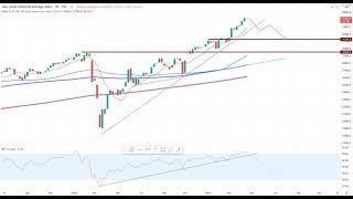 Wall Street – Plug Power Ausbruch!