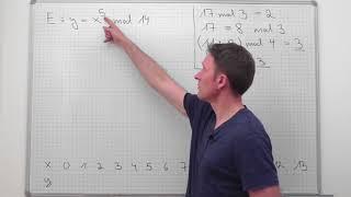 Symmetrische Chiffrige vs offentlicher Schlussel-Kryptographie