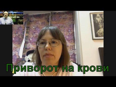 Воронеж ооо амулет