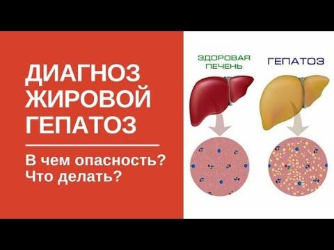 Цирроз печени лечение и лекарство