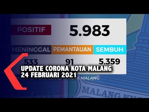 Data Covid-19 Kota Malang 24 Februari 2021