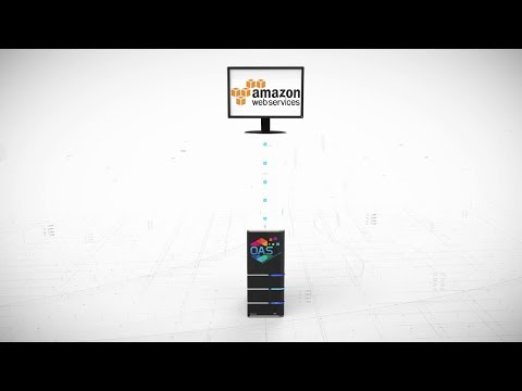 Amazon Web Services IoT Gateway Interface for IoT interface