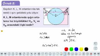 Eğitim Vadisi 10.Sınıf Fizik 20.Föy Kırılma 2 Konu Anlatım Videoları