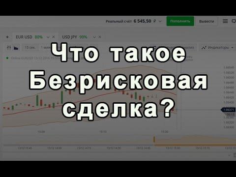 К медведеву с опционами