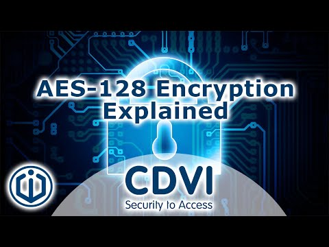 AES128 Encryption: High Security Entry Solutions