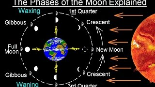 Astronomy - Ch. 3: Motion of the Moon (10 of 12) The Phases of the Moon Explained