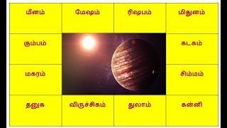 சூரியன் + குரு இணைந்தால் பொதுப்பலன், Sun Jupiter Conjunction In Tamil, Suryan Guru Joining In Tamil