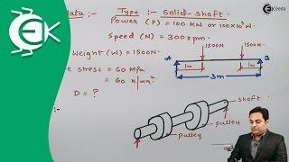 Problem1onDesignofShaft-DesignofMachine