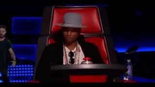 Shia LaBeouf Auditions for The Voice (Parody) - Video Youtube
