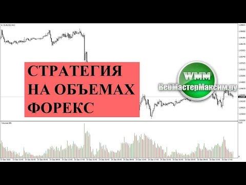 Экономический календарь событий рынка форекс