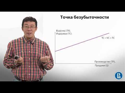 4.6 Виды издержек  постоянные и переменные издержки