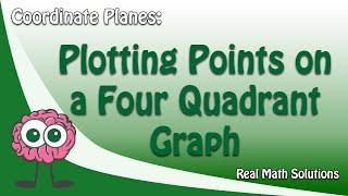 Coordinate Planes – Plotting Points on a Four Quadrant Graph
