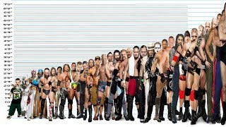 WWE Wrestlers Height Comparison Chart | By Synisoft