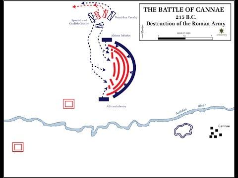 Воспроизведение битвы при Каннах