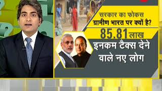 DNA analyses Union Budget 2018