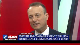Fortune 100 companies spent $2B to influence Congress in just 3 years