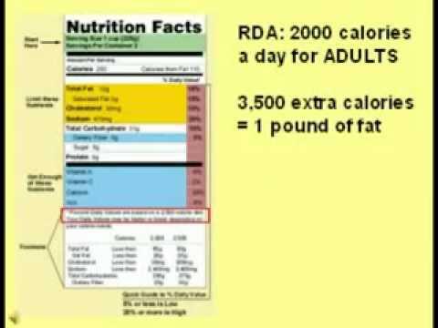 Diät für Typ-2-Diabetes mit Übergewicht beispielhaftes Menü