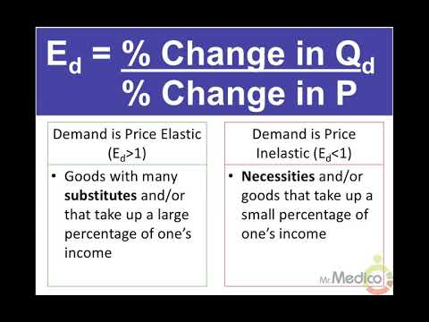 2020 AP Microeconomics Graphs and Models You Need to Know for ...