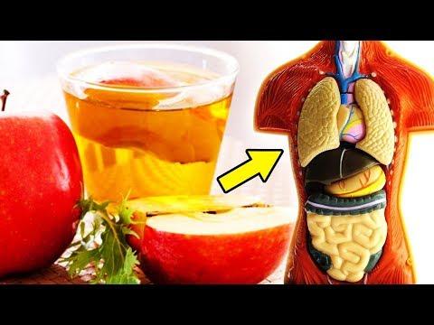 Aparat keqfunksionimet matjen e presionit të gjakut
