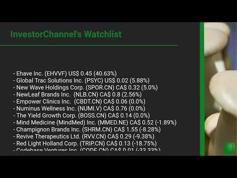 InvestorChannel's Psychedelics Watchlist Update for Tuesday, June 02, 2020, 16:04 EST
