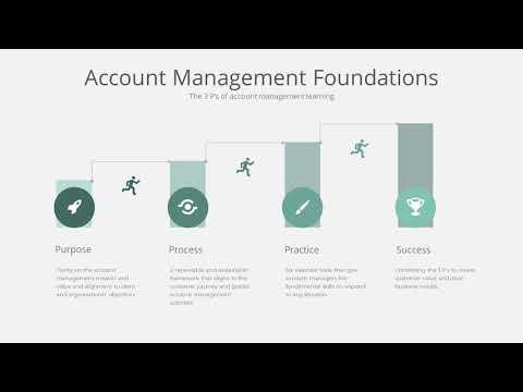 Key Account Management Framework - YouTube