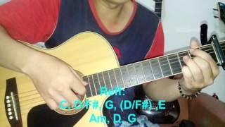 (VERSI CAPO) FULL TUTORIAL GITAR Surat Cinta Untuk Starla + Melodi Gitar