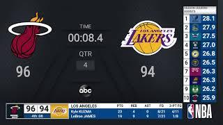 Heat @ Lakers | NBA on ABC Live Scoreboard