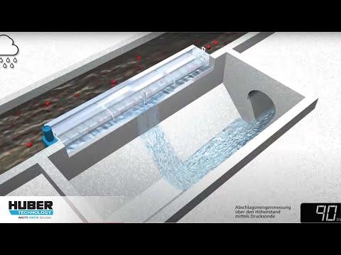 Animation: HUBER Siebanlage ROTAMAT® RoK2 mit integriertem Messwehr
