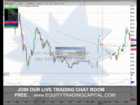 Stock Market Daily Live Trading Chat Room Jan-09-2012/ Part1 / Morning Session