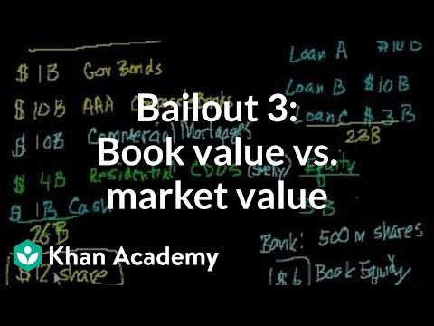 bailout 3 book value vs market value safe videos for kids. Black Bedroom Furniture Sets. Home Design Ideas