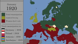 Timeline of Women's Right to Vote in Europe : Every Month