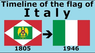Flag of Italy : Historical Evolution (with Italian national Anthem)