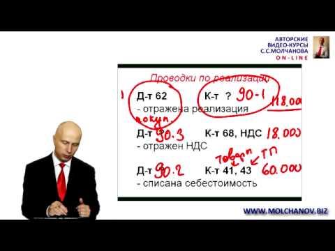 Призма криптовалюта курс график