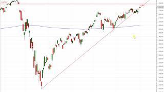 Wall Street – Es ist Dienstag…