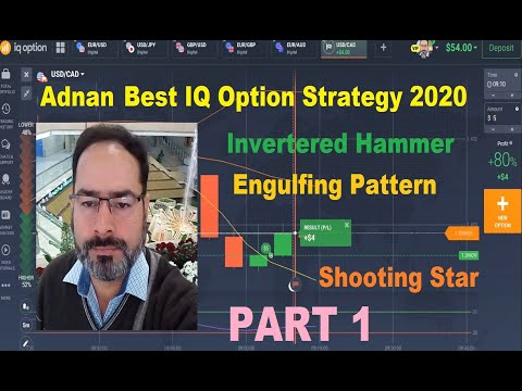 Binary options how the chart works