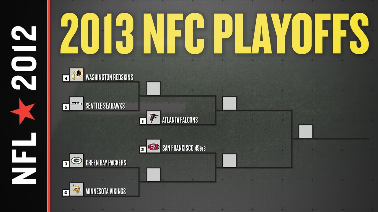 2012 - 2013 NFL Playoff Picture, Bracket and Schedule: NFC Edition thumbnail