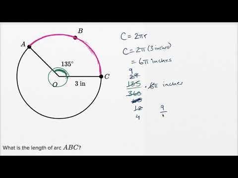 Angles, arc lengths, and trig functions — Basic example