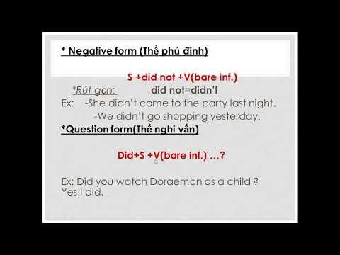 Tiếng Anh Lớp 6 (Hệ 10 Năm):   UNIT 8   VOCABULARY GRAMMAR