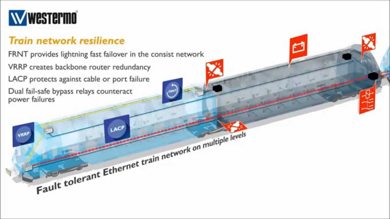 Видео: Устойчивост на ЖП мрежата