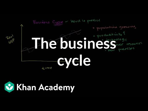 The business cycle (video) | Business cycles | Khan Academy